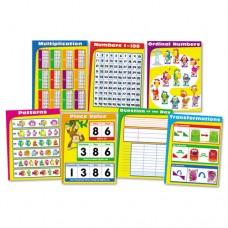 """Chartlet Set, Math, 17"""" X 22"""", 1 Set"""