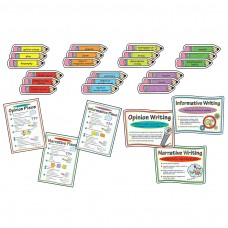 Common Core Writing Modes Bbs